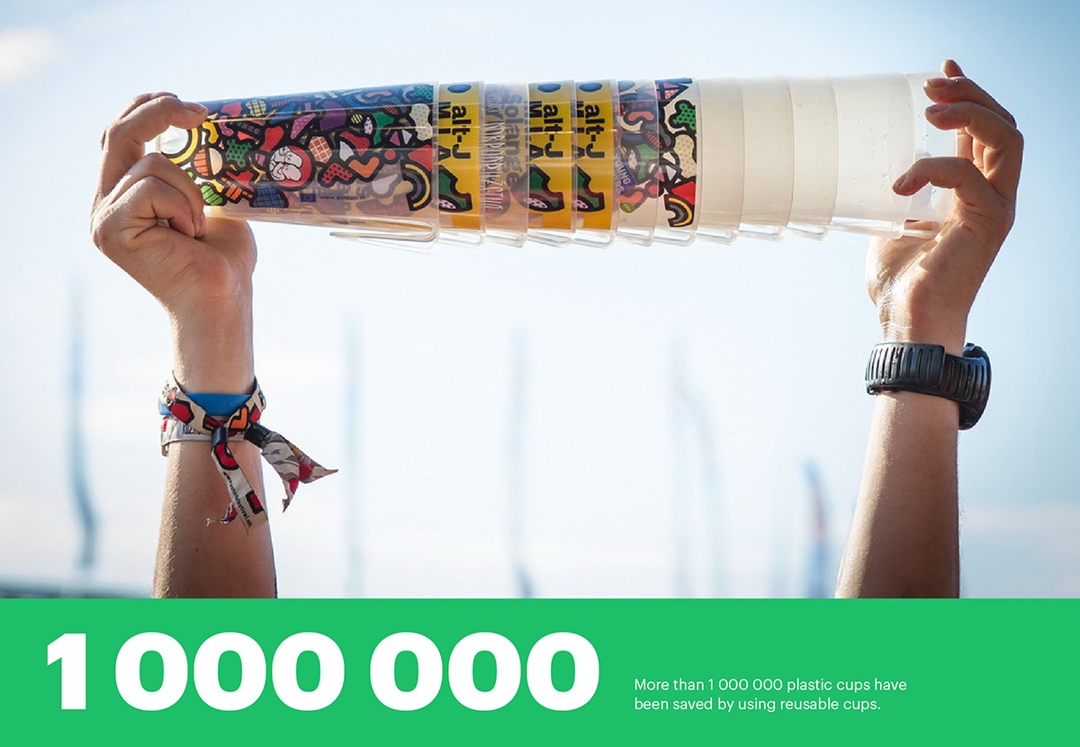 More than 1 000 000 plastic cups have been saved by using reusable cups.